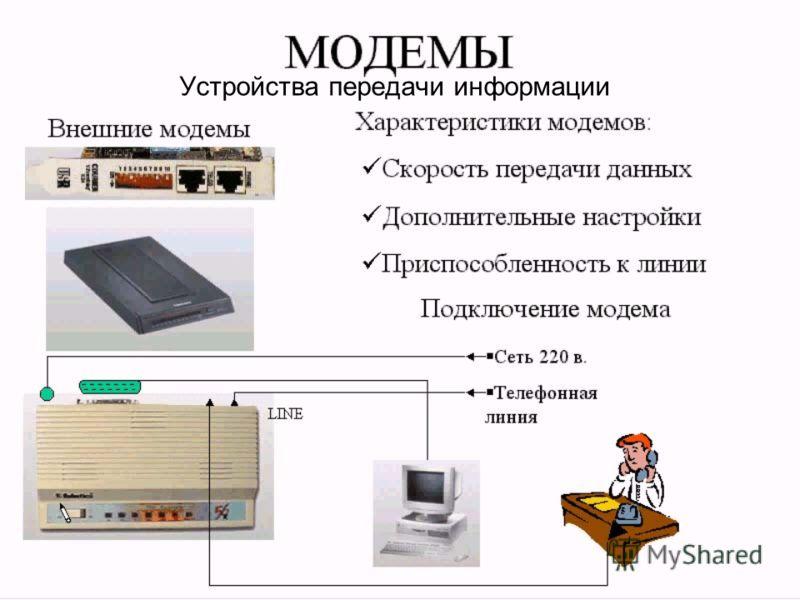 Устройства передачи информации