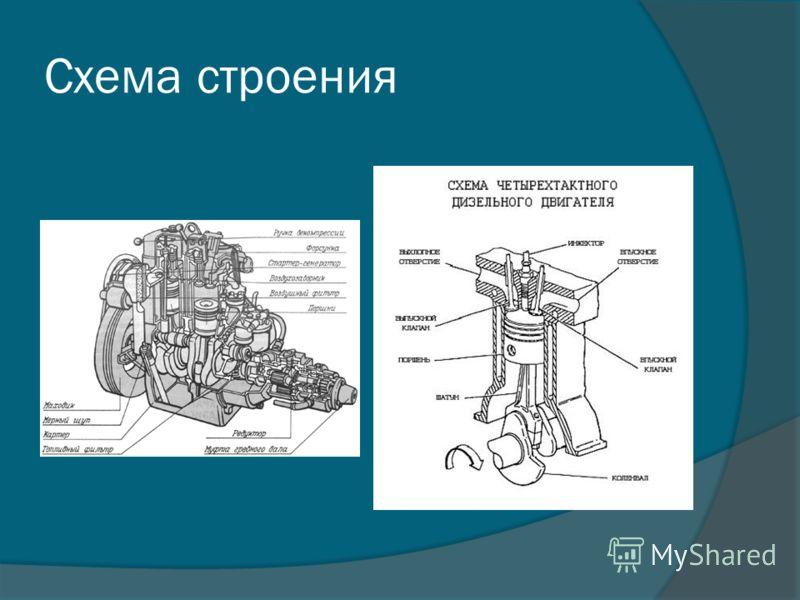 Схема строения
