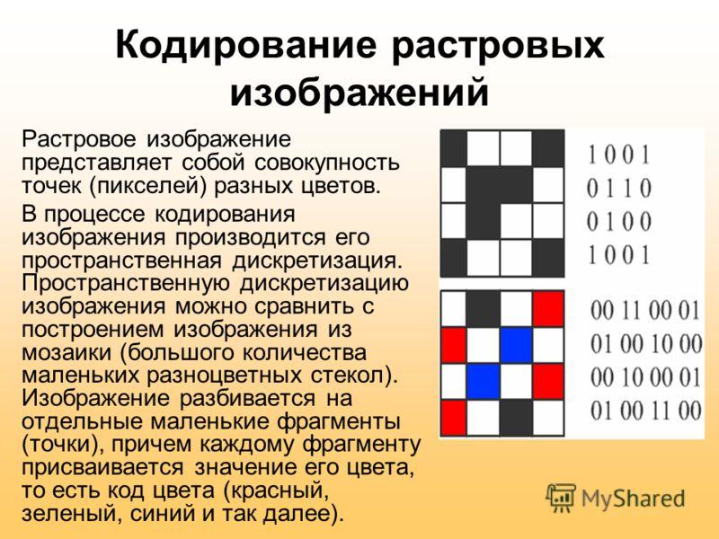 Кодирование растровых изображений Растровое изображение представляет собой совокупность точек (пикселей) разных цветов. В процессе кодирования изображения производится его пространственная дискретизация. Пространственную дискретизацию изображения мож