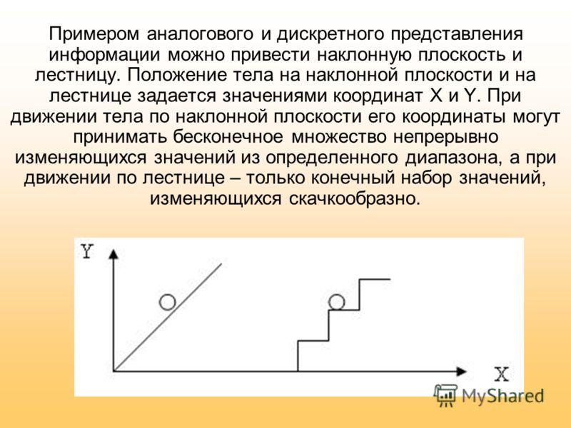 Примером аналогового и дискретного представления информации можно привести наклонную плоскость и лестницу. Положение тела на наклонной плоскости и на лестнице задается значениями координат X и Y. При движении тела по наклонной плоскости его координат