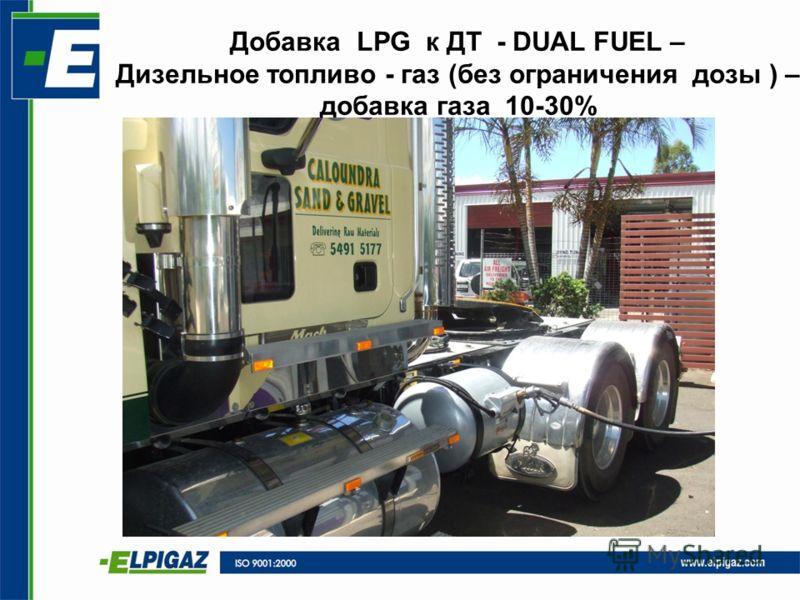 Добавка LPG к ДТ - DUAL FUEL – Дизельное топливо - газ (без ограничения дозы ) – добавка газа 10-30%
