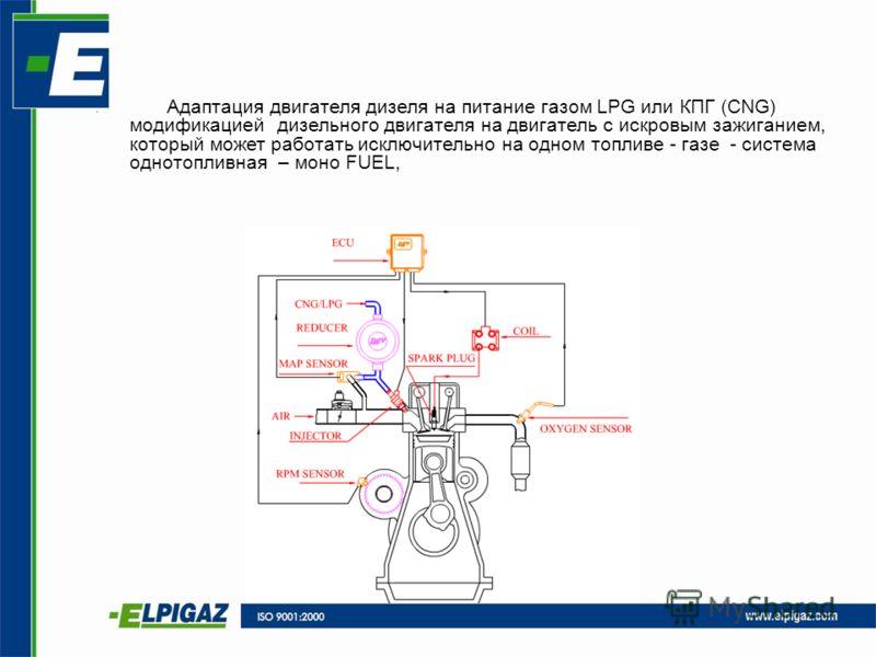 - Адаптация двигателя дизеля на питание газом LPG или КПГ (CNG) модификацией дизельного двигателя на двигатель с искровым зажиганием, который может работать исключительно на одном топливе - газе - система однотопливная – моно FUEL,