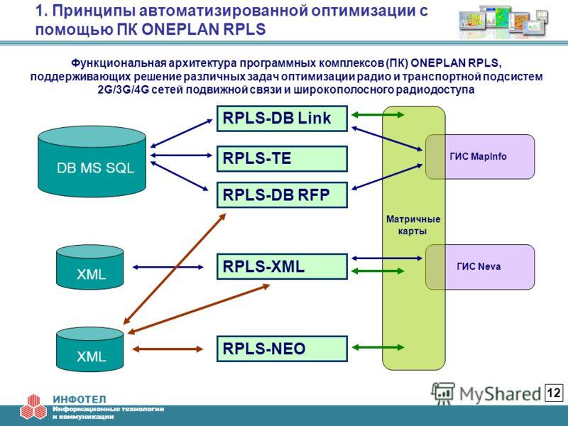 ИНФОТЕЛ Информационные технологии и коммуникации 12 1. Принципы автоматизированной оптимизации с помощью ПК ONEPLAN RPLS Функциональная архитектура программных комплексов (ПК) ONEPLAN RPLS, поддерживающих решение различных задач оптимизации радио и т