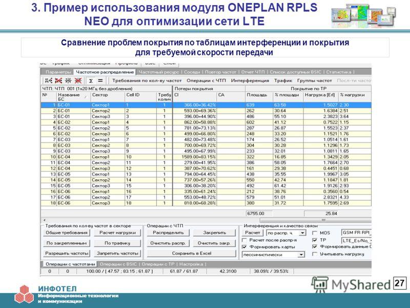 ИНФОТЕЛ Информационные технологии и коммуникации 3. Пример использования модуля ONEPLAN RPLS NEO для оптимизации сети LTE 27 Сравнение проблем покрытия по таблицам интерференции и покрытия для требуемой скорости передачи