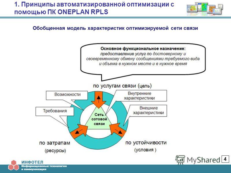 ИНФОТЕЛ Информационные технологии и коммуникации 1. Принципы автоматизированной оптимизации с помощью ПК ONEPLAN RPLS 4 Обобщенная модель характеристик оптимизируемой сети связи