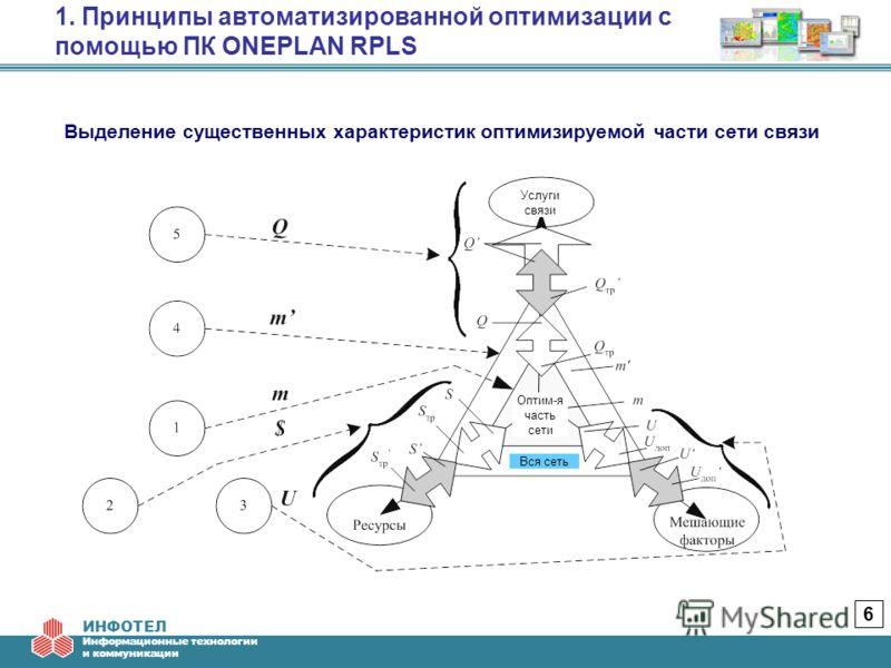 ИНФОТЕЛ Информационные технологии и коммуникации 1. Принципы автоматизированной оптимизации с помощью ПК ONEPLAN RPLS 6 Выделение существенных характеристик оптимизируемой части сети связи Услуги связи Оптим-я часть сети Вся сеть