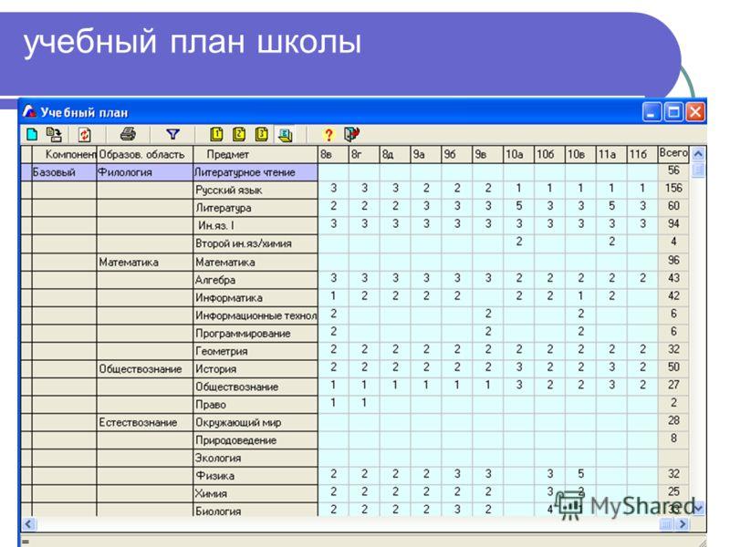 учебный план школы