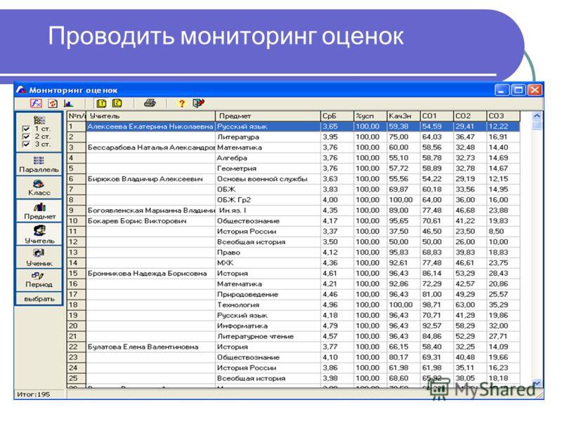 Проводить мониторинг оценок