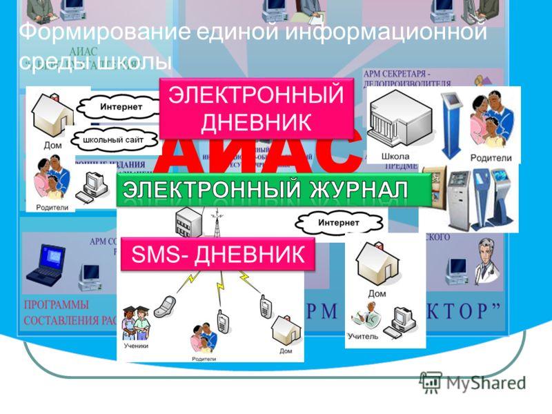 Формирование единой информационной среды школы АИАС ЭЛЕКТРОННЫЙ ДНЕВНИК SMS- ДНЕВНИК