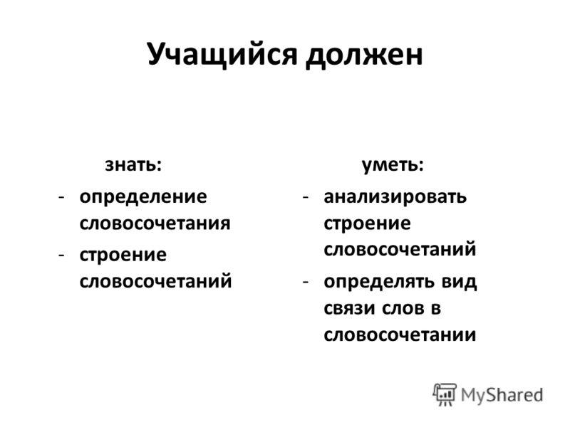 Учащийся должен знать: -определение словосочетания -строение словосочетаний уметь: -анализировать строение словосочетаний -определять вид связи слов в словосочетании