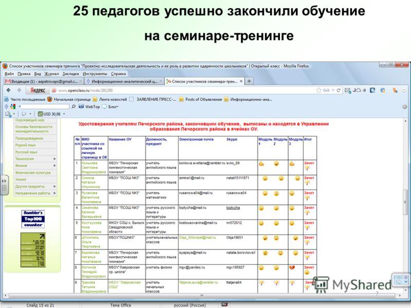 25 педагогов успешно закончили обучение на семинаре-тренинге 7