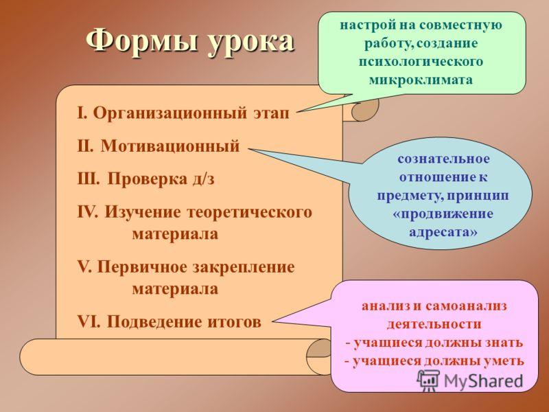 Формы урока I. Организационный этап II. Мотивационный III. Проверка д/з IV. Изучение теоретического материала V. Первичное закрепление материала VI. Подведение итогов настрой на совместную работу, создание психологического микроклимата сознательное о