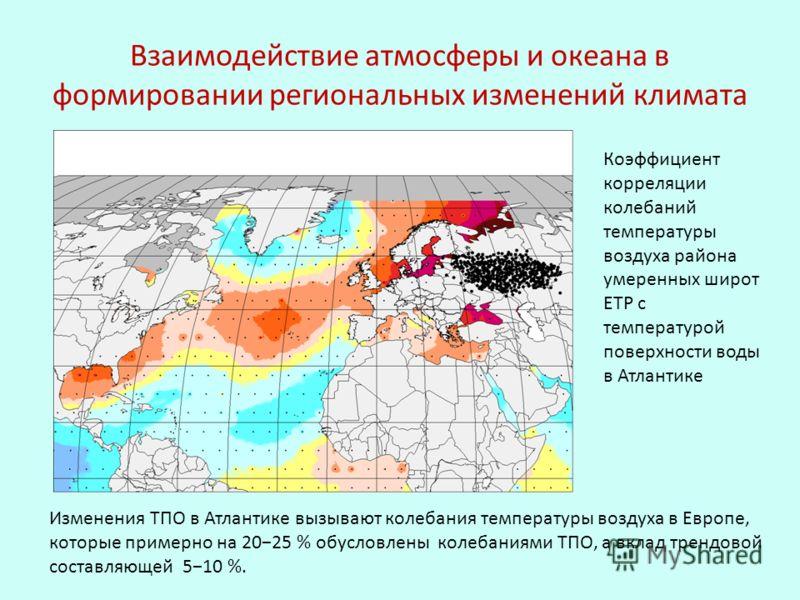 Взаимодействие атмосферы и океана в формировании региональных изменений климата Коэффициент корреляции колебаний температуры воздуха района умеренных широт ЕТР с температурой поверхности воды в Атлантике Изменения ТПО в Атлантике вызывают колебания т