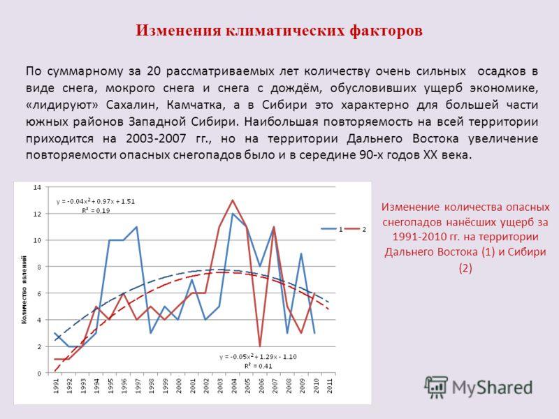 Изменения климатических факторов По суммарному за 20 рассматриваемых лет количеству очень сильных осадков в виде снега, мокрого снега и снега с дождём, обусловивших ущерб экономике, «лидируют» Сахалин, Камчатка, а в Сибири это характерно для большей