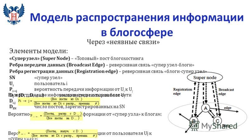 Распространение информации среди акторов блог-сети Вероятность распространения информации от «супер узла» к блогам: Вероятность распространения информации от пользователя Uj к «супер узлу»: Модель распространения информации в блогосфере Через «неявны