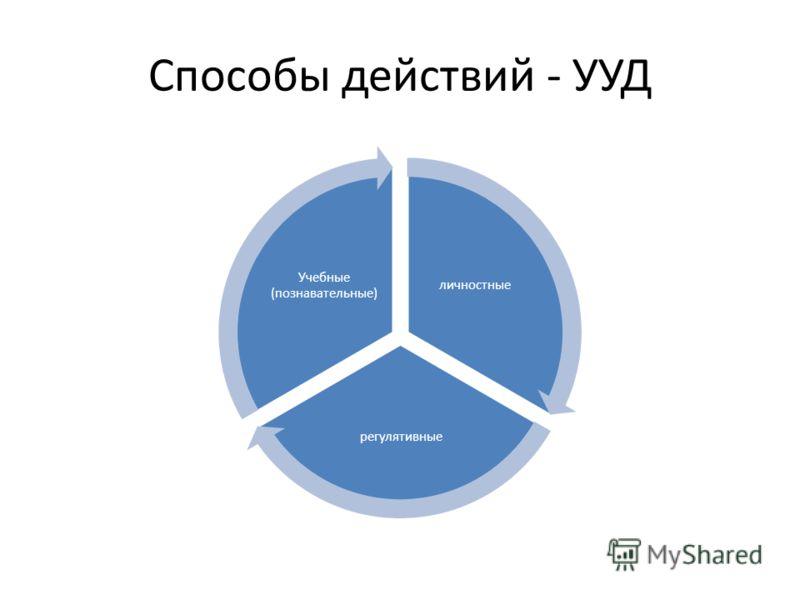 Способы действий - УУД личностные регулятивные Учебные (познавательные)