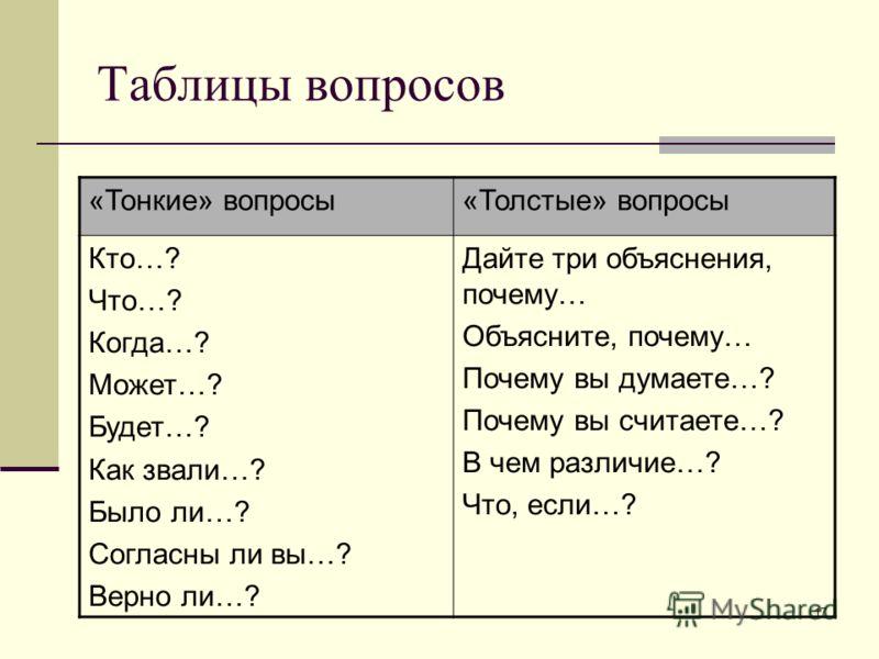 17 Таблицы вопросов «Тонкие» вопросы«Толстые» вопросы Кто…? Что…? Когда…? Может…? Будет…? Как звали…? Было ли…? Согласны ли вы…? Верно ли…? Дайте три объяснения, почему… Объясните, почему… Почему вы думаете…? Почему вы считаете…? В чем различие…? Что