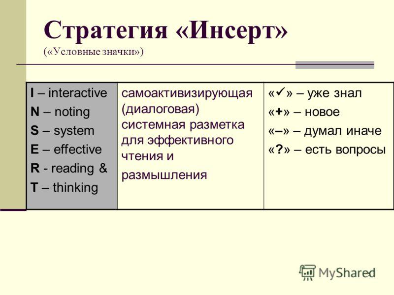 5 Стратегия «Инсерт» («Условные значки») I – interactive N – noting S – system E – effective R - reading & T – thinking самоактивизирующая (диалоговая) системная разметка для эффективного чтения и размышления « » – уже знал «+» – новое «–» – думал ин