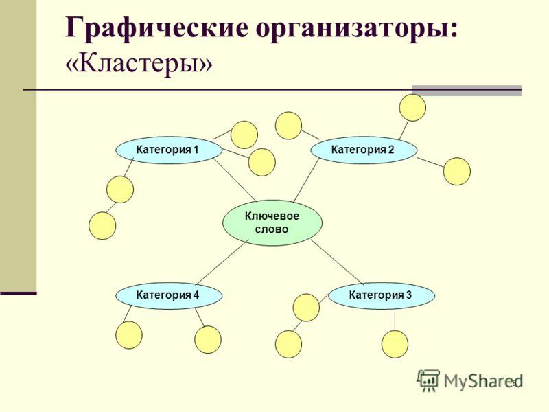 8 Ключевое слово Категория 1 Категория 4Категория 3 Категория 2 Графические организаторы: «Кластеры»