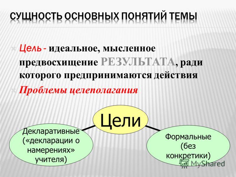 Цель - идеальное, мысленное предвосхищение РЕЗУЛЬТАТА, ради которого предпринимаются действия Проблемы целеполагания Цели Формальные (без конкретики) Декларативны е («декларации о намерениях» учителя)