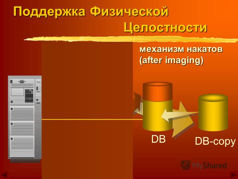 механизм накатов (after imaging) Поддержка Физической Целостности DB AI DB-copy DB