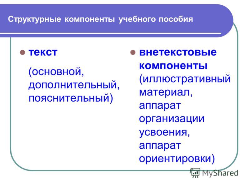 Структурные компоненты учебного пособия текст (основной, дополнительный, пояснительный) внетекстовые компоненты (иллюстративный материал, аппарат организации усвоения, аппарат ориентировки)