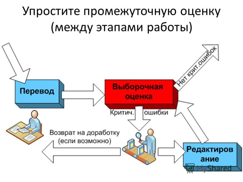 Упростите промежуточную оценку (между этапами работы)