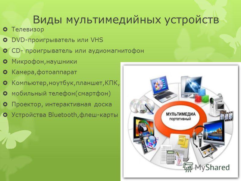 Виды мультимедийных устройств Телевизор DVD-проигрыватель или VHS CD- проигрыватель или аудиомагнитофон Микрофон,наушники Камера,фотоаппарат Компьютер,ноутбук,планшет,КПК, мобильный телефон(смартфон) Проектор, интерактивная доска Устройства Bluetooth