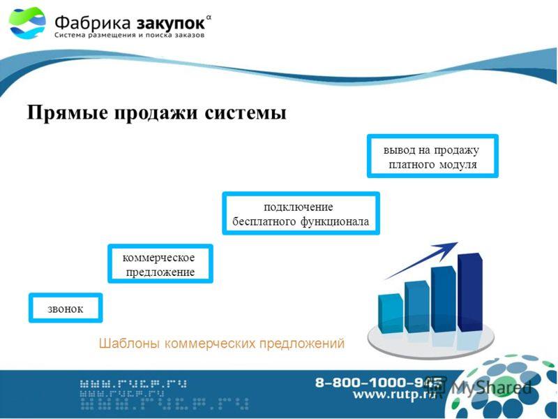 звонок коммерческое предложение подключение бесплатного функционала вывод на продажу платного модуля Прямые продажи системы Шаблоны коммерческих предложений