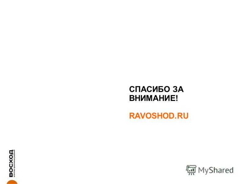 СПАСИБО ЗА ВНИМАНИЕ! RAVOSHOD.RU