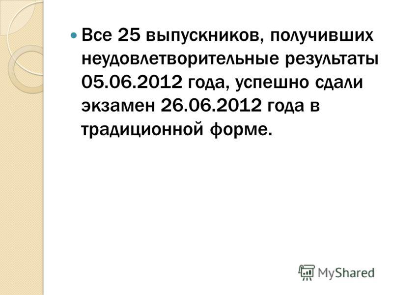 Все 25 выпускников, получивших неудовлетворительные результаты 05.06.2012 года, успешно сдали экзамен 26.06.2012 года в традиционной форме.