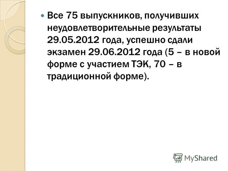 Все 75 выпускников, получивших неудовлетворительные результаты 29.05.2012 года, успешно сдали экзамен 29.06.2012 года (5 – в новой форме с участием ТЭК, 70 – в традиционной форме).