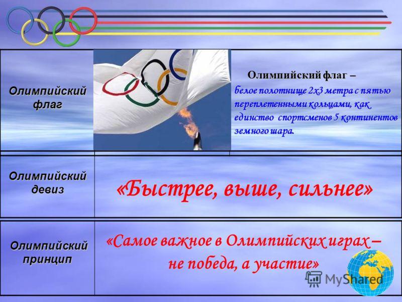 Олимпийский флаг Олимпийский флаг – Олимпийский флаг – белое полотнище 2х3 метра с пятью переплетенными кольцами, как единство спортсменов 5 континентов земного шара. Олимпийский девиз Олимпийский принцип Олимпийский принцип «Быстрее, выше, сильнее»
