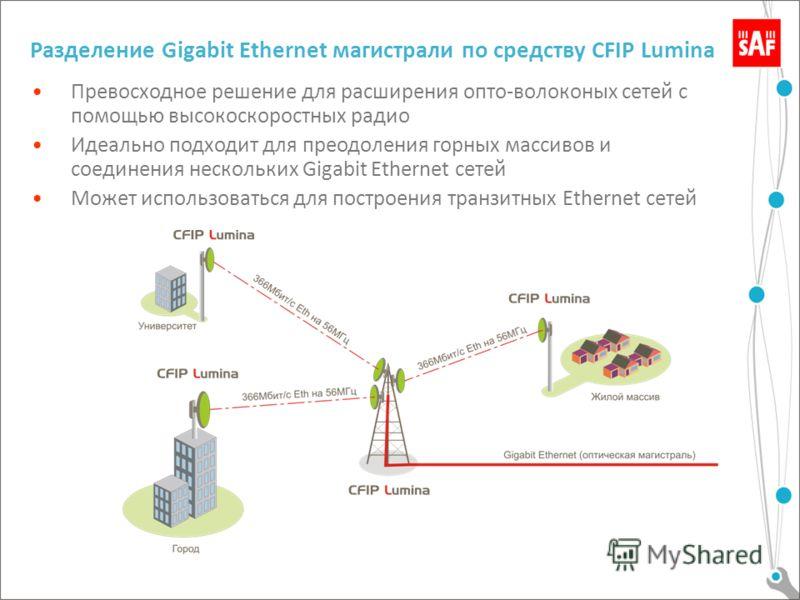Превосходное решение для расширения опто-волоконых сетей с помощью высокоскоростных радио Идеально подходит для преодоления горных массивов и соединения нескольких Gigabit Ethernet сетей Может использоваться для построения транзитных Ethernet сетей Р