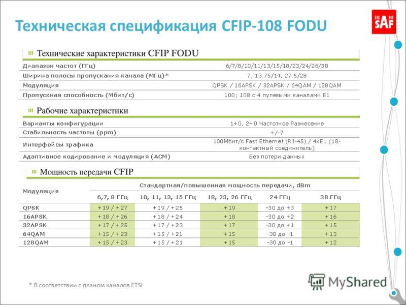 Техническая спецификация CFIP-108 FODU * В соответствии с планом каналов ETSI