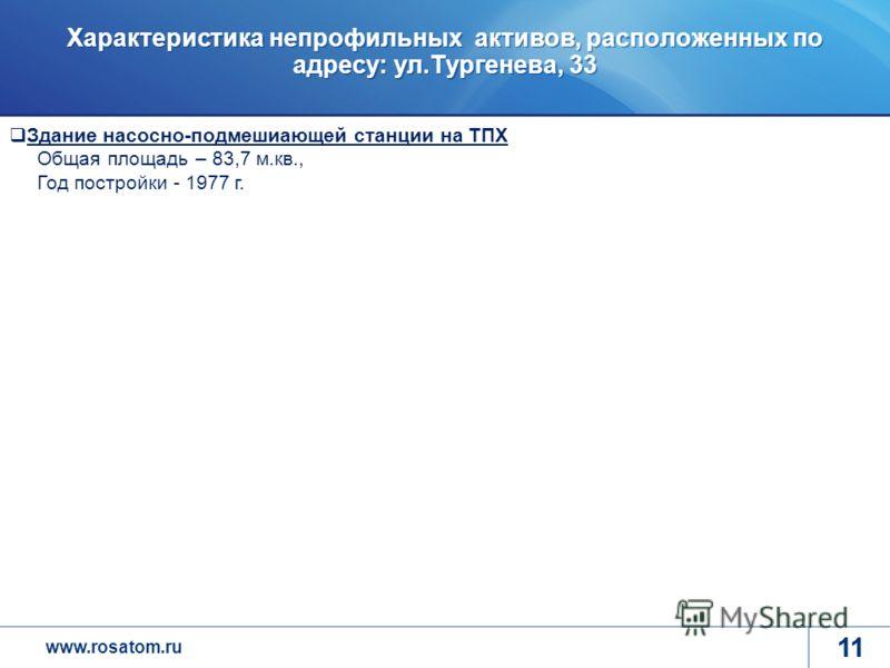 www.rosatom.ru 11 Характеристика непрофильных активов, расположенных по адресу: ул.Тургенева, 33 11 Программа деятельности ГК до 2015 года Повышение эффективности корпоративной системы управления Формирования лояльного, мотивированного и квалифициров