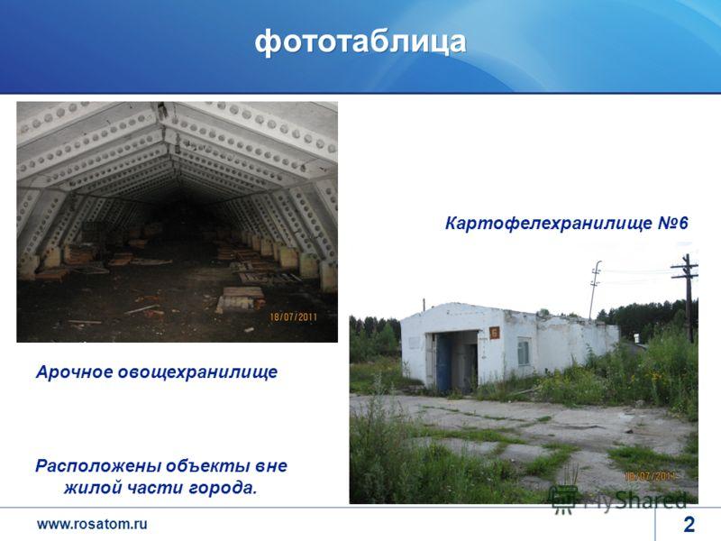 www.rosatom.ru фототаблица 2 Арочное овощехранилище Расположены объекты вне жилой части города. Картофелехранилище 6