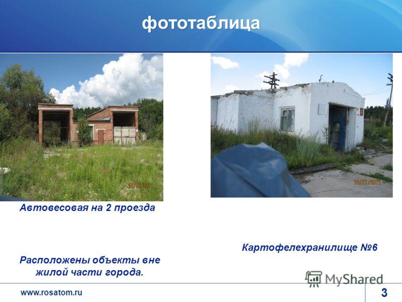 www.rosatom.ru фототаблица 3 Автовесовая на 2 проезда Расположены объекты вне жилой части города. Картофелехранилище 6
