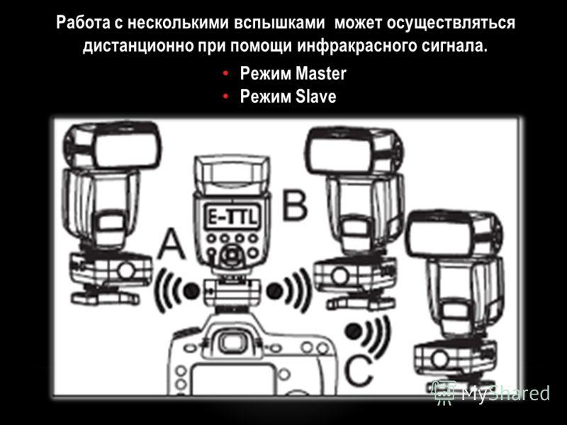 Работа с несколькими вспышками может осуществляться дистанционно при помощи инфракрасного сигнала. Режим Master Режим Slave