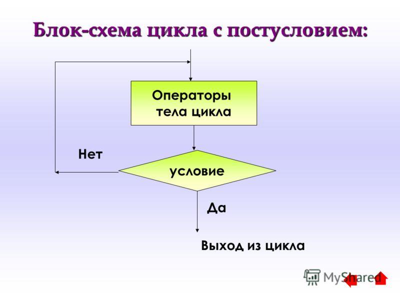 Блок-схема цикла с