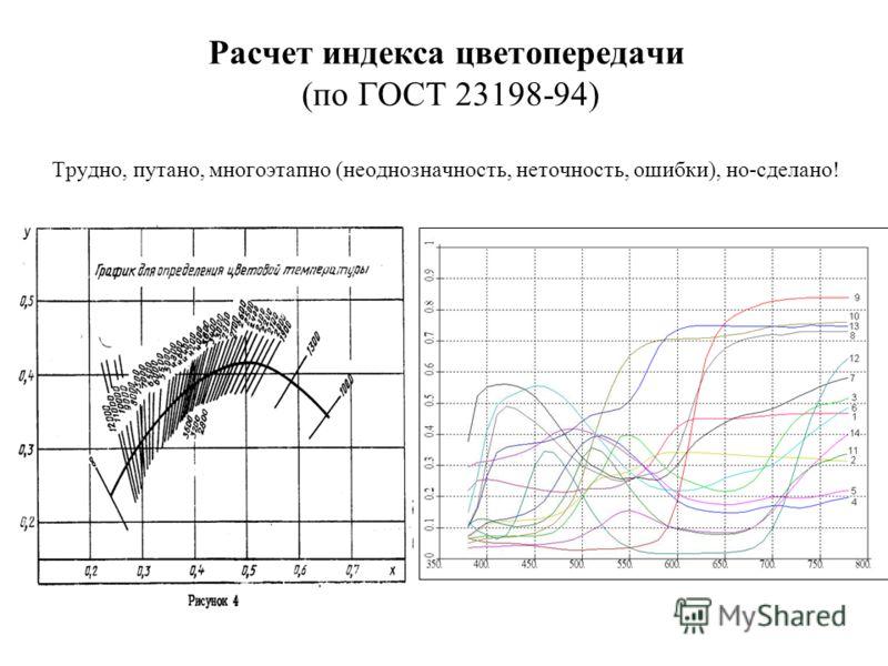 Расчет индекса цветопередачи (по ГОСТ 23198-94) Трудно, путано, многоэтапно (неоднозначность, неточность, ошибки), но-сделано!