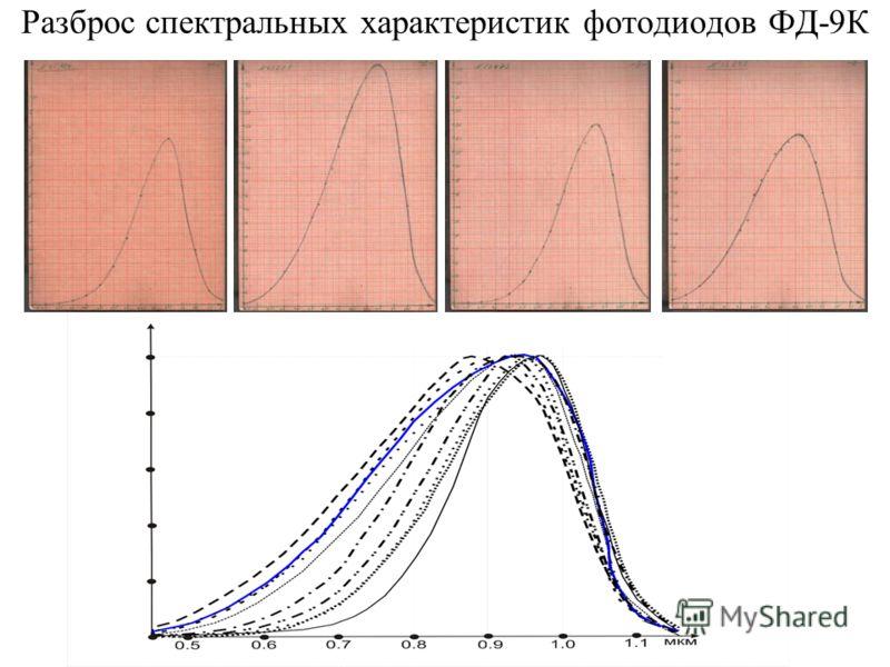 Разброс спектральных характеристик фотодиодов ФД-9К