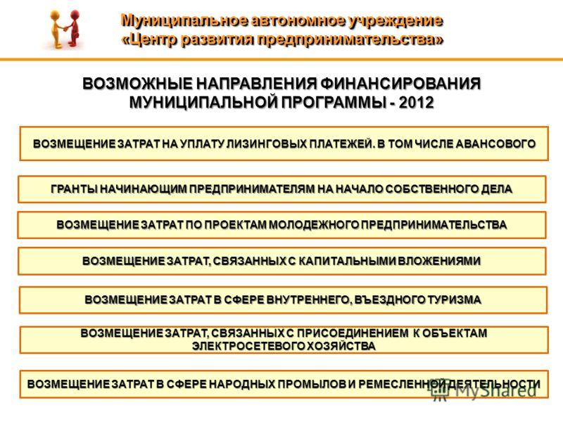 ВОЗМОЖНЫЕ НАПРАВЛЕНИЯ ФИНАНСИРОВАНИЯ МУНИЦИПАЛЬНОЙ ПРОГРАММЫ - 2012 ГРАНТЫ НАЧИНАЮЩИМ ПРЕДПРИНИМАТЕЛЯМ НА НАЧАЛО СОБСТВЕННОГО ДЕЛА ВОЗМЕЩЕНИЕ ЗАТРАТ НА УПЛАТУ ЛИЗИНГОВЫХ ПЛАТЕЖЕЙ. В ТОМ ЧИСЛЕ АВАНСОВОГО Муниципальное автономное учреждение «Центр разв