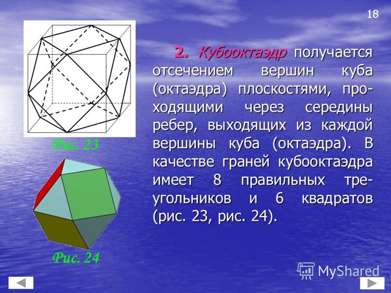 2. Кубооктаэдр получается отсечением вершин куба (октаэдра) плоскостями, про- ходящими через середины ребер, выходящих из каждой вершины куба (октаэдра). В качестве граней кубооктаэдра имеет 8 правильных тре- угольников и 6 квадратов (рис. 23, рис. 2