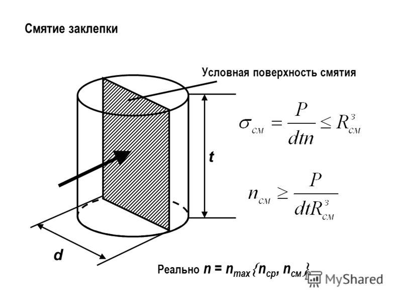Смятие заклепки Условная поверхность смятия d t Реально n = n max n ср, n см