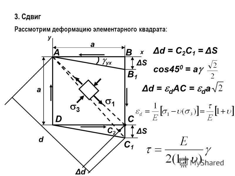 3. Сдвиг Рассмотрим деформацию элементарного квадрата: x y а а АВ СD В1В1 С1С1 yx ΔSΔS ΔSΔS С2С2 d ΔdΔd 1 3 Δd = C 2 C 1 = ΔS cos45 0 = a Δd = d AC = d a