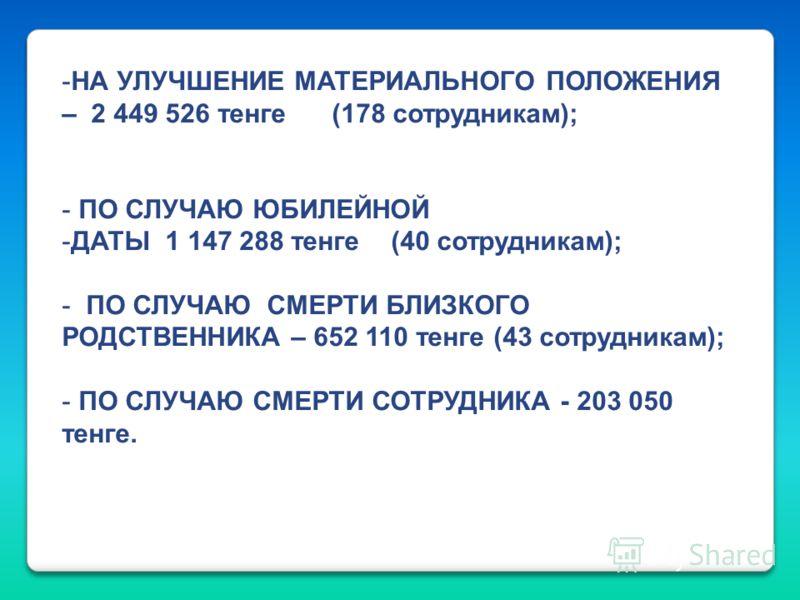 -НА УЛУЧШЕНИЕ МАТЕРИАЛЬНОГО ПОЛОЖЕНИЯ – 2 449 526 тенге (178 сотрудникам); - ПО СЛУЧАЮ ЮБИЛЕЙНОЙ -ДАТЫ 1 147 288 тенге (40 сотрудникам); - ПО СЛУЧАЮ СМЕРТИ БЛИЗКОГО РОДСТВЕННИКА – 652 110 тенге (43 сотрудникам); - ПО СЛУЧАЮ СМЕРТИ СОТРУДНИКА - 203 05