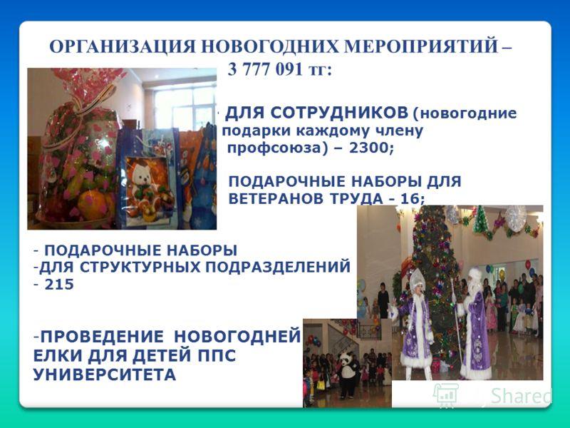 ОРГАНИЗАЦИЯ НОВОГОДНИХ МЕРОПРИЯТИЙ – 3 777 091 тг: - ДЛЯ СОТРУДНИКОВ (новогодние подарки каждому члену профсоюза) – 2300; - ПОДАРОЧНЫЕ НАБОРЫ ДЛЯ - ВЕТЕРАНОВ ТРУДА - 16; - ПОДАРОЧНЫЕ НАБОРЫ -ДЛЯ СТРУКТУРНЫХ ПОДРАЗДЕЛЕНИЙ - 215 -ПРОВЕДЕНИЕ НОВОГОДНЕЙ