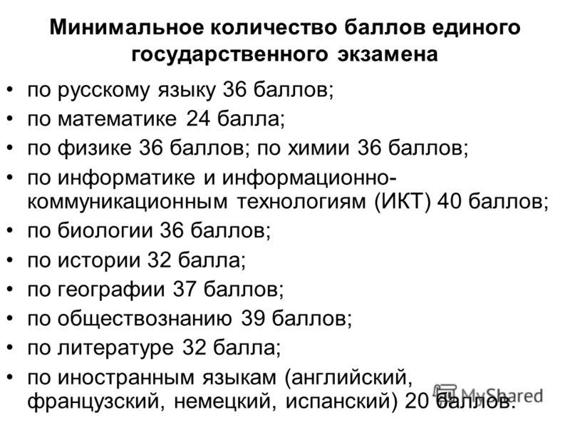 Минимальное количество баллов единого государственного экзамена по русскому языку 36 баллов; по математике 24 балла; по физике 36 баллов; по химии 36 баллов; по информатике и информационно- коммуникационным технологиям (ИКТ) 40 баллов; по биологии 36
