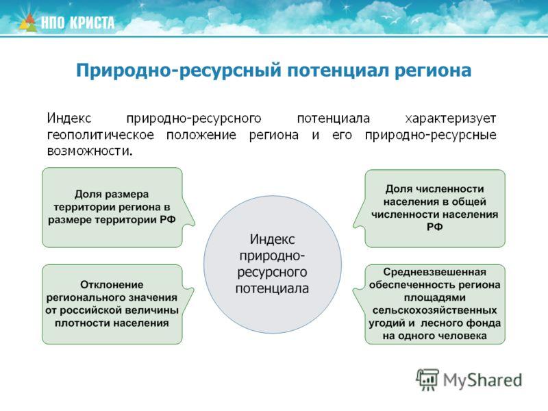 Природно-ресурсный потенциал региона